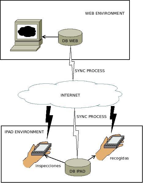 esquema-sistemas